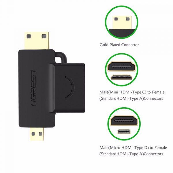 Micro HDMI + Mini HDMI Male to HDMI Female Adapter