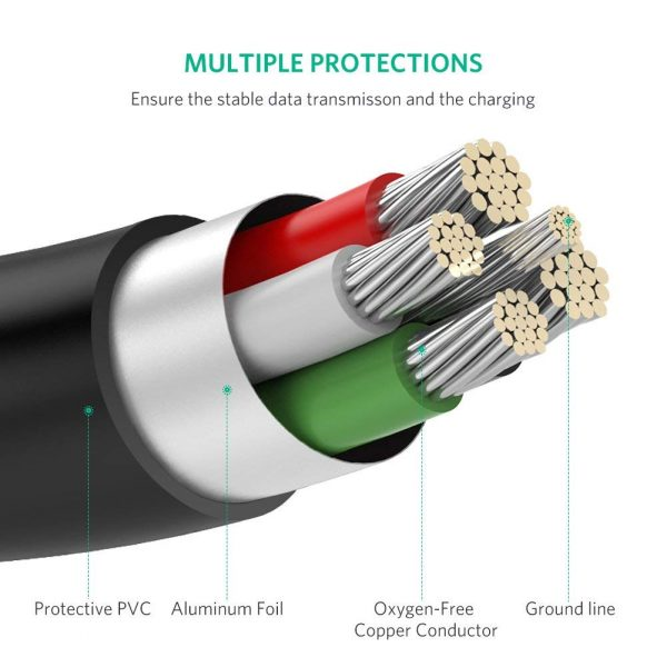 USB 2.0 A Male To Mini 5 Pin Male cable 1M