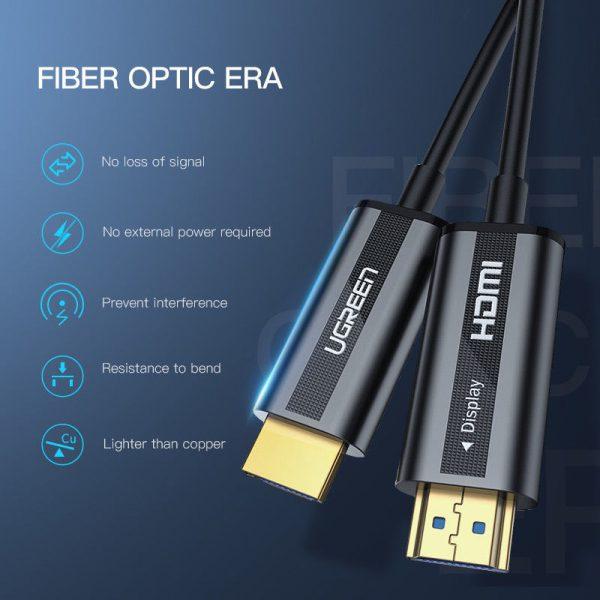 HDMI 2.0 Zinc alloy Optical Fiber Cable 40M