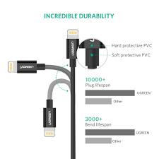 UGREEN Lighting to USB Cable- 1M