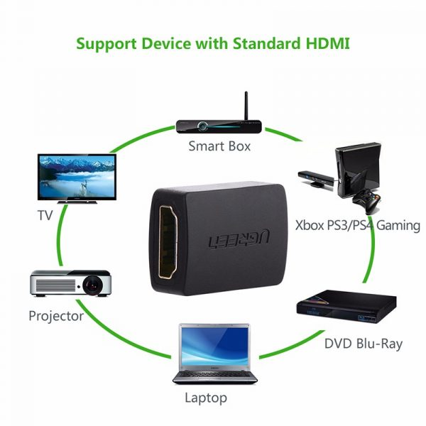 UGREEN HDMI female to female adapter