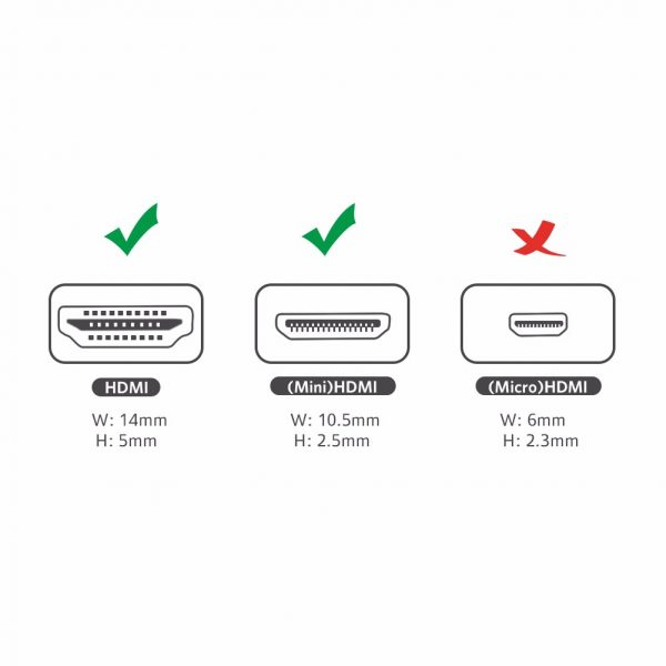 UGREEN Mini HDMI Male to HDMI Female Adapter