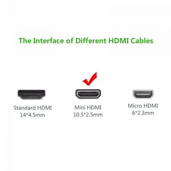 UGREEN Mini HDMI to HDMI Full Copper Cable