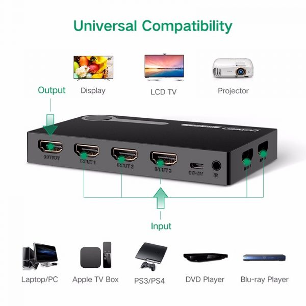 5x1 HDMI Switch CH Black