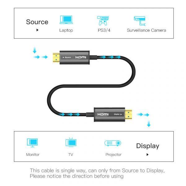 Ugreen HDMI 2.0 Zinc alloy Optical Fiber Cable 40M