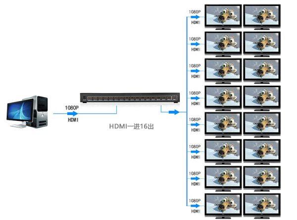 UGREEN 1x16 HDMI Amplifier Splitter (Black)