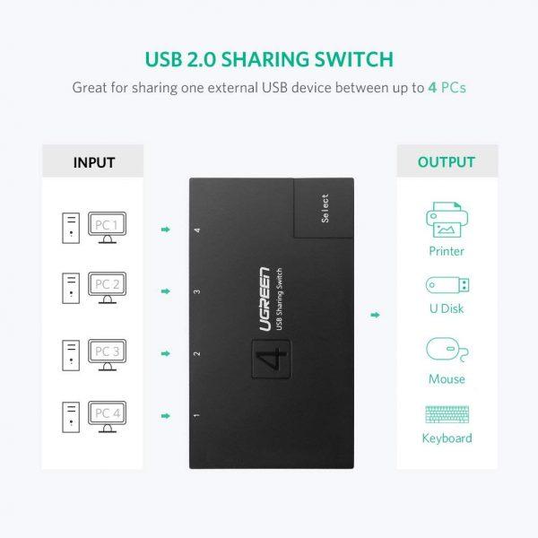 USB 2.0 Sharing Switch 4x1