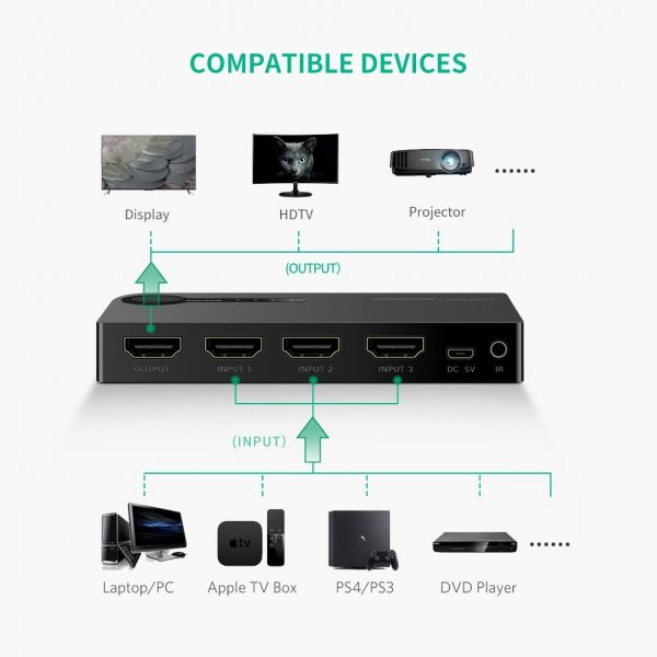 Ugreen HDMI 3X1 Switch Black