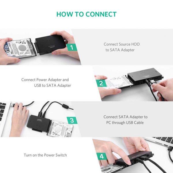 USB 2.0/ USB 3.0 to SATA+3.5 IDE + 2.5IDE converter USB 3.0