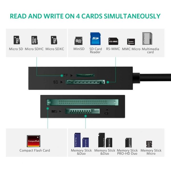 UGREEN USB3.0 Multifuncation Card Reader with Type-C male Black 50CM